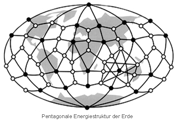 Pentagonal energy structure of the earth