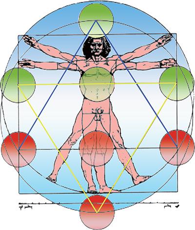 external chakra points