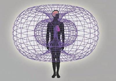 Elektromagnetische Feld des Herzens