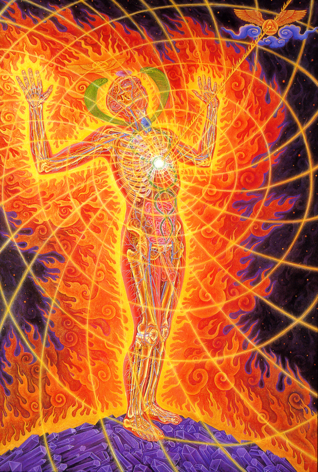 Kundalini energy in the human being